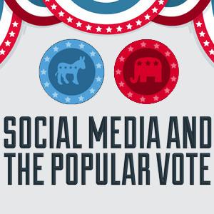 Did Social Media Predict the 2012 Elections? | Grimes Music & Social Media Scoop | Scoop.it
