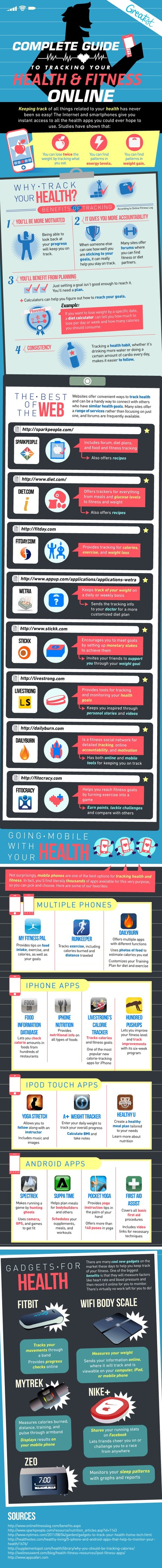 Complete Guide to Tracking Your Health and FitnessOnline | Health and Fitness Magazine | Scoop.it
