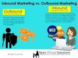 Tecniche di inbound marketing : la pubblicità del futuro | Seo, web marketing e amenità varie | Scoop.it
