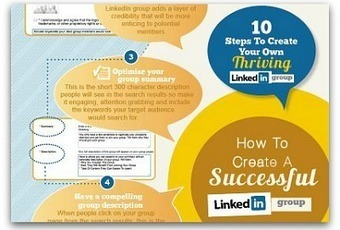 Infographic: Create a successful LinkedIn group in 10 simple steps | Communication Advisory | Scoop.it