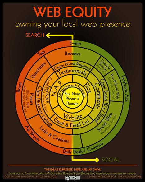 Posicionamiento Web en Google Maps | Consultor Freelance ... | #GoogleMaps | Scoop.it