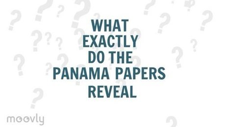 moovly about panama papers | PREZI en MOOVLY Nederland | Scoop.it