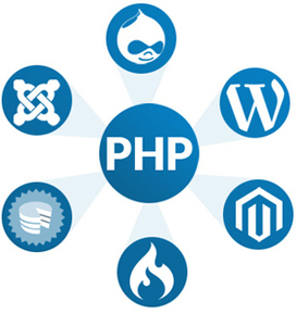 Ways to Learn PHP from the Scratch | Web Designing Course | Scoop.it