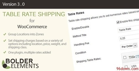Codecanyon WooCommerce Table Rate Shipping 3.0 - Download Free Nulled Scripts | Wordpress | Scoop.it