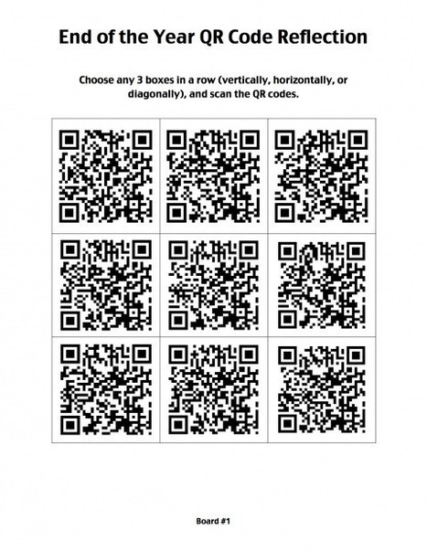 iPad Lessons | QR codes & learning | Scoop.it