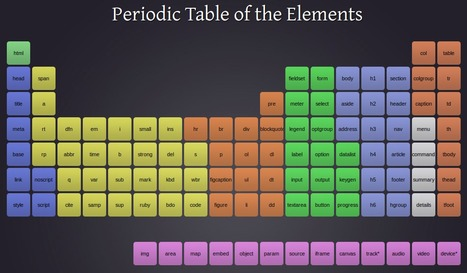 Periodic Table of the HTML5 Elements - Josh Duck   Toulouse networks   Scoop.it