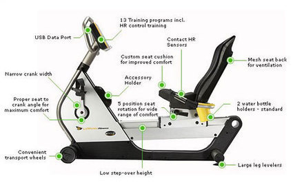 LeMond Fitness G Force RT Consumer & Professional Reviews | LeMond G Force RT Reviews | Indoor Recumbent Exercise Bike Reviews | Lamond G Force RT | Scoop.it