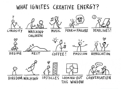 What Ignites Your Creative Energy? « Doodle Revolution | Interesting things :) | Scoop.it