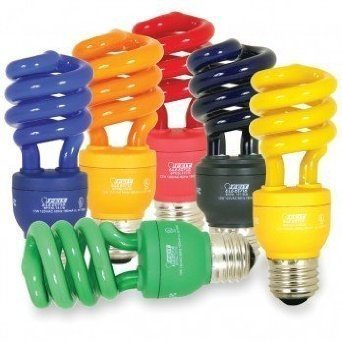 Types of Energy Efficient Light Bulbs | Industrial Lighting Products | Scoop.it