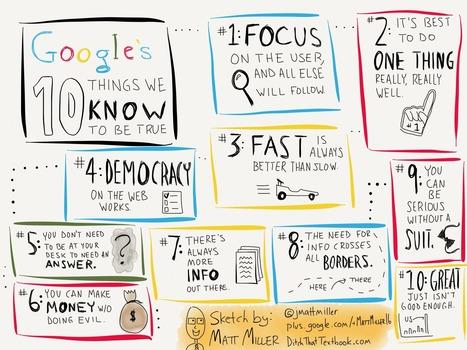 10 ways Google's philosophy can guide teachers | InEdu | Scoop.it