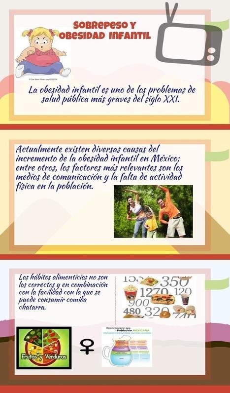 """Obesidad Infantil   Portafolio """"Modelos didácticos basados en las TIC""""   Scoop.it"""