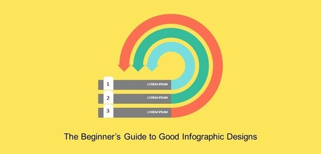 The Beginner's Guide to Good Infographic Designs - PitchWorx | Presentation Design Services and Character Animation Video | Scoop.it