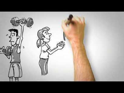 comment persuader les gens ? Voici un bref résumé en image | Marketing | Scoop.it
