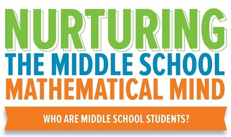 Nurturing the Middle School Mathematical Mind Infographic | Pre-Teens | Scoop.it