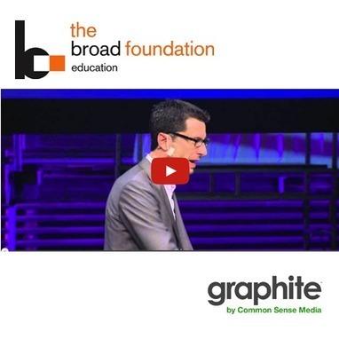 Personalized Learning in Action: Luis de la Fuente's TEDx Talk | PEDAC | Scoop.it