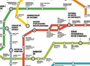 Urbalab Gandia | Gestión Turística | Scoop.it