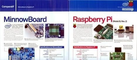 Linux Inside N°16 : Raspberry Pi Inside !   Framboise 314, le ...   Actualités de l'open source   Scoop.it