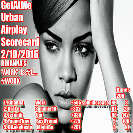 GetAtMe Urban Airplay Scorecard 2/10/2016 Rihanna's 'WORK' is #1... #Work | GetAtMe | Scoop.it