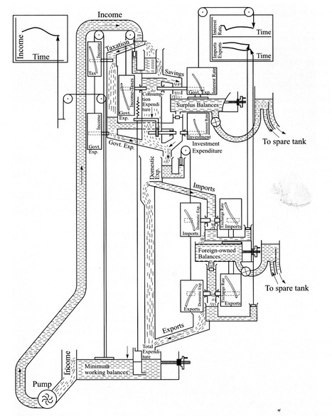 The Phillips Machine Demonstrated by Allan McRobie | Archivance - Miscellanées | Scoop.it