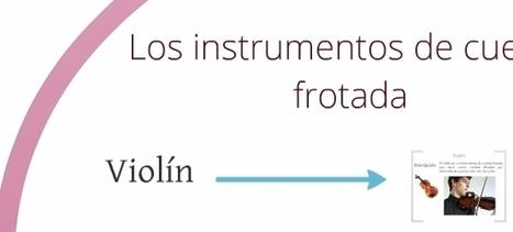 Creación de una presentación musical con Prezi (tutoriales)   música y tic   Scoop.it
