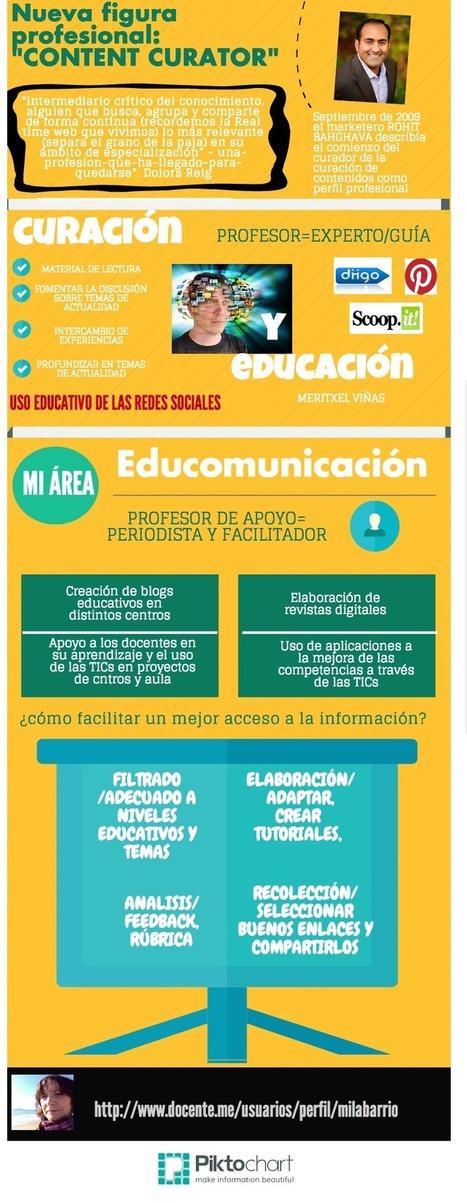 Curador de contenidos: nueva profesión #infografia #infographic #socialmedia | Grupo PLE Vigo | Scoop.it