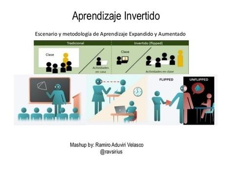 Aula invertida, tecnologías y el rol de familia | TECNOLOGÍA Y EDUCACIÓN | Scoop.it