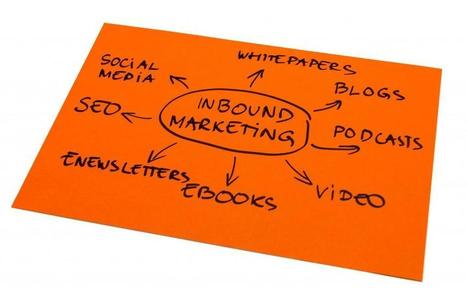 What is Inbound Marketing and How Do I Start? | Webmarketing | Scoop.it