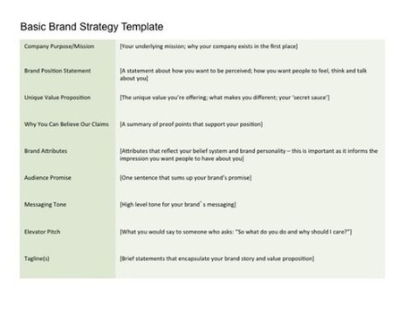A Brand Strategy Template for B2B Startups | BUSINESS MODEL RE-THINK,RE-DESIGN,RE-START | Scoop.it