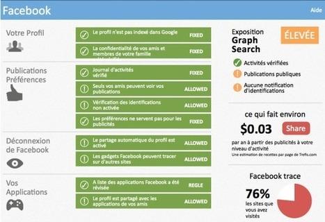3 outils pour mieux gérer ses données personnelles sur Facebook | E-Réputation des marques et des personnes : mode d'emploi | Scoop.it