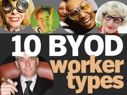 10 BYOD Worker Types | The Feedback Generation | Scoop.it