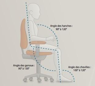 Paris 15 ostéopathe: L'ergonomie au bureau | études et santé | Scoop.it