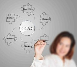 Mentoring – A Proven Method to Create Leaders | Learning Organizations | Scoop.it