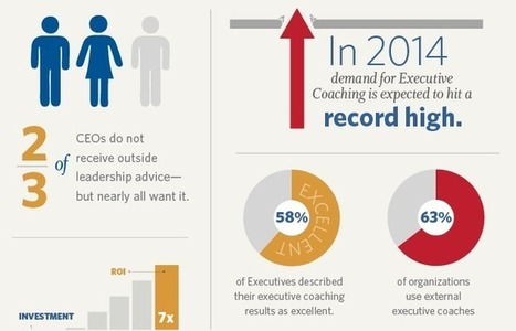 12 Executive Coaching Facts You Should Know | 21st Century Leadership | Scoop.it