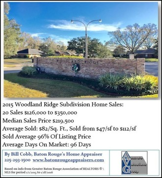Woodland Ridge Subdivision Baton Rouge Home Sales 2015: Baton Rouge Homes Subdivisions | Baton Rouge Real Estate News | Scoop.it
