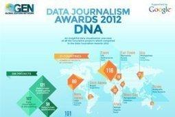 Integrando el periodismo de datos en las salas de redacción | Innovación y nuevas tendencias de los medios y del periodismo | Scoop.it