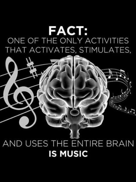 Music | Eats & Grooves | Scoop.it