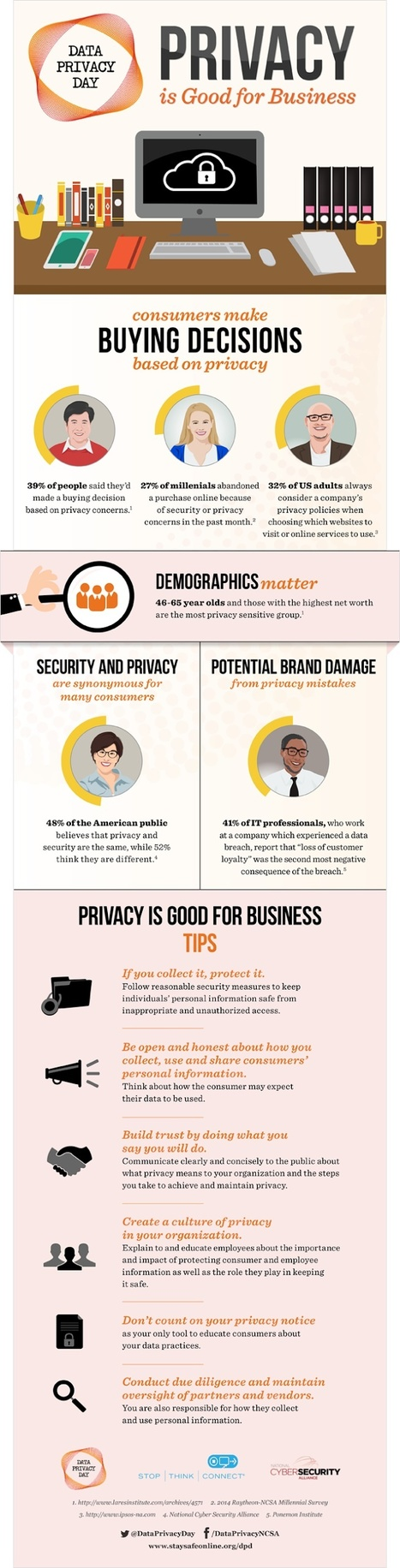 PRIVACY IS GOOD FOR BUSINESS [INFOGRAPHIC] | eSkills | eLeaderShip | FootprintDigital | Scoop.it