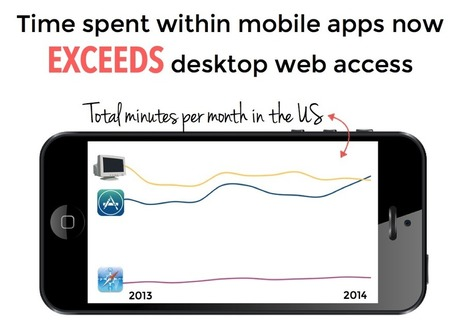 23 Fresh Stats & Graphs to Convince Your Boss to Invest More in Mobile in 2015   Marketing and user acquisition   Scoop.it