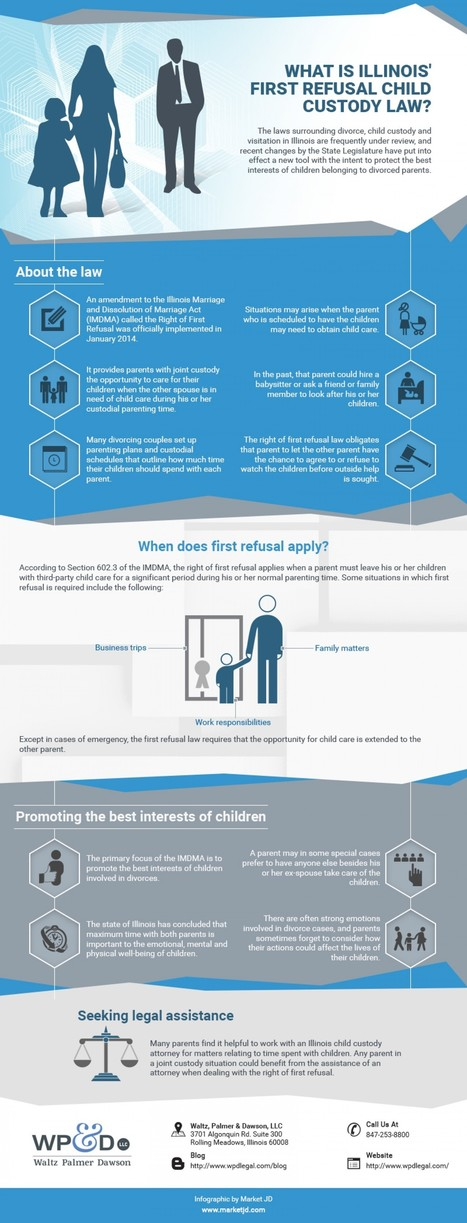 What is Illinois' First Refusal Child Custody Law? | Visual.ly | Legal | Scoop.it