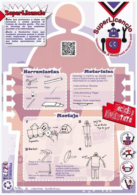 Super Licencio | tecnología industrial | Scoop.it