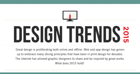 Creative Design Trends To Expect In 2015 [Infographic] | Design Tips & Tricks | Scoop.it