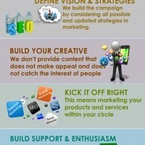Health Care Marketing Efforts for Your Business this 2014 | Visual.ly | Healthcare Marketing | Scoop.it