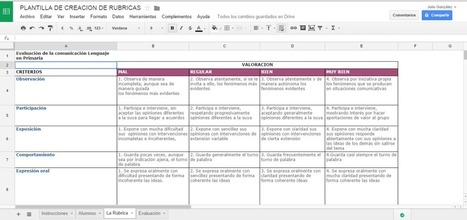 Crea tus propias rúbricas con GoogleApps | eduTIC | Scoop.it