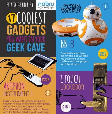 Infographic - 17 Coolest Gadgets You Want in Your Geek Cave | Multifamily Connection | Scoop.it