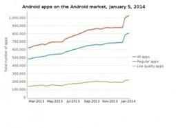 The mobile App Economy –A Digital Trend | App Development India | Scoop.it