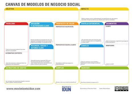 Canvas de Emprendimiento Social - EmprendedorSocial.org   Berrikuntza soziala   Scoop.it
