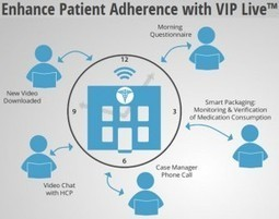Patient Non-Adherence: Americhip Finds Solutions to a Costly Medical Problem - Americhip Blog | Video in Print | Scoop.it