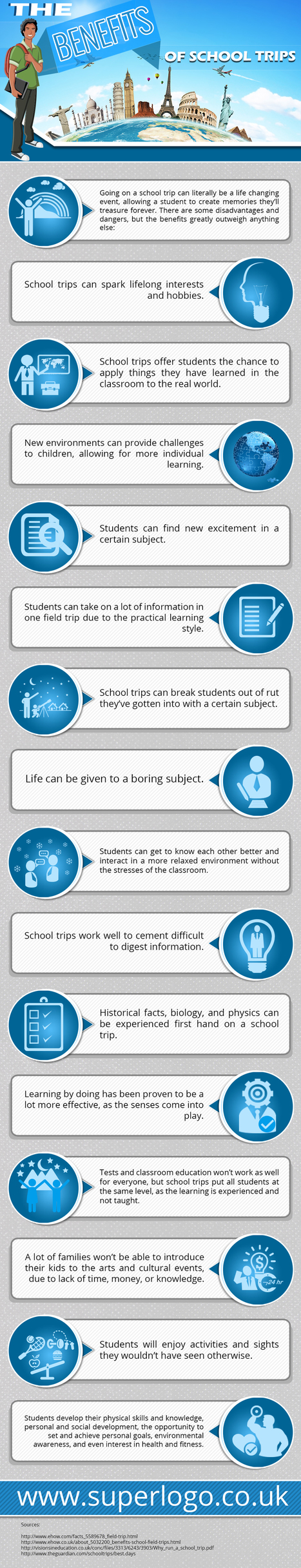 The Benefits of School Trips Infographic - e-Learning Infographics | Online Schools | Scoop.it