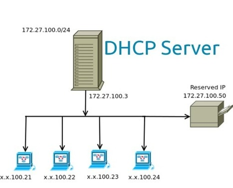 Setup DHCP server on ubuntu 14.04 | Ubuntu | Scoop.it