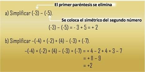 Matemáticas I: Tema 1. Sumas y restas de números positivos y ... | Números Enteros | Scoop.it